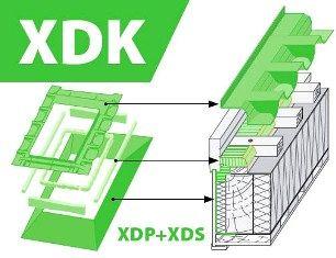 Комплект изоляционных окладов XDK